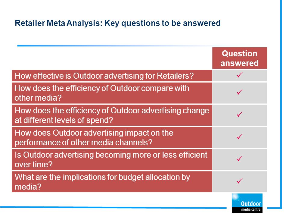 Retailer Meta Analysis: Key questions to be answered Question answered How effective is Outdoor advertising for Retailers?  How does the efficiency o