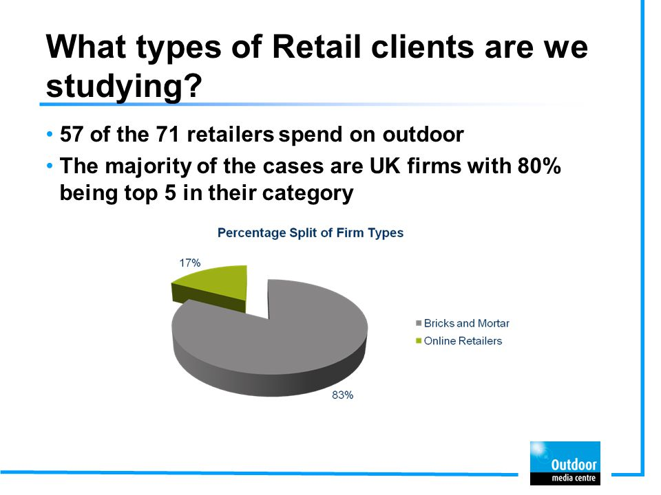What types of Retail clients are we studying? 57 of the 71 retailers spend on outdoor The majority of the cases are UK firms with 80% being top 5 in t