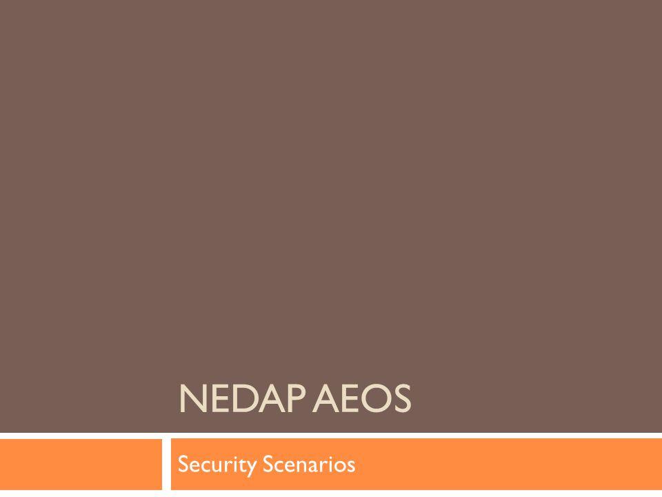 NEDAP AEOS Security Scenarios