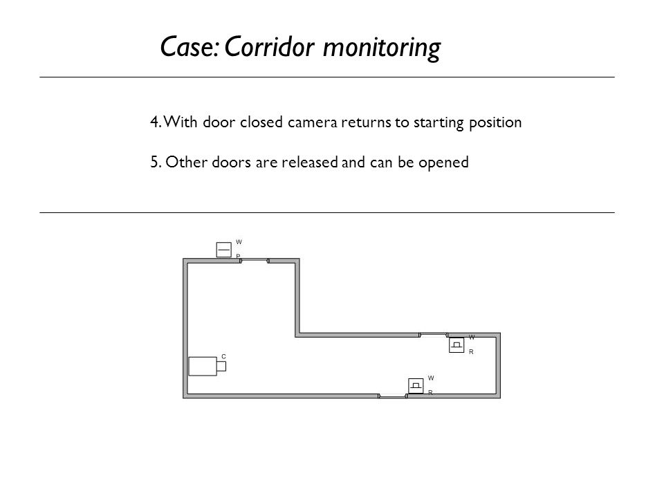 4. With door closed camera returns to starting position 5.