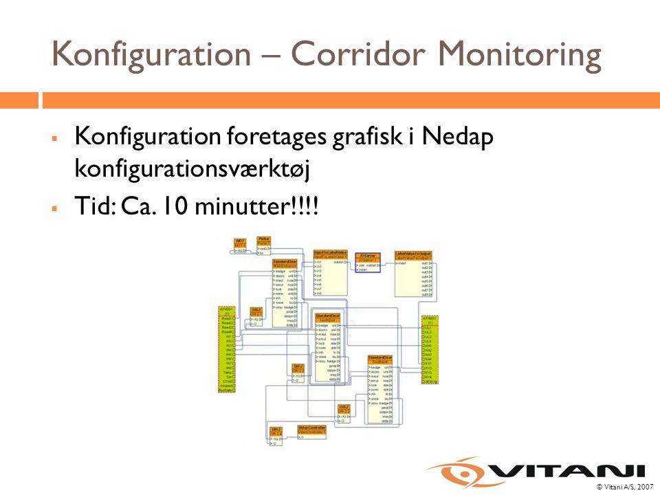 © Vitani A/S, 2007 Konfiguration – Corridor Monitoring  Konfiguration foretages grafisk i Nedap konfigurationsværktøj  Tid: Ca.