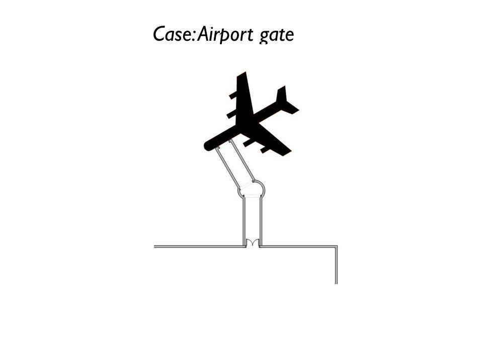 Case: Airport gate