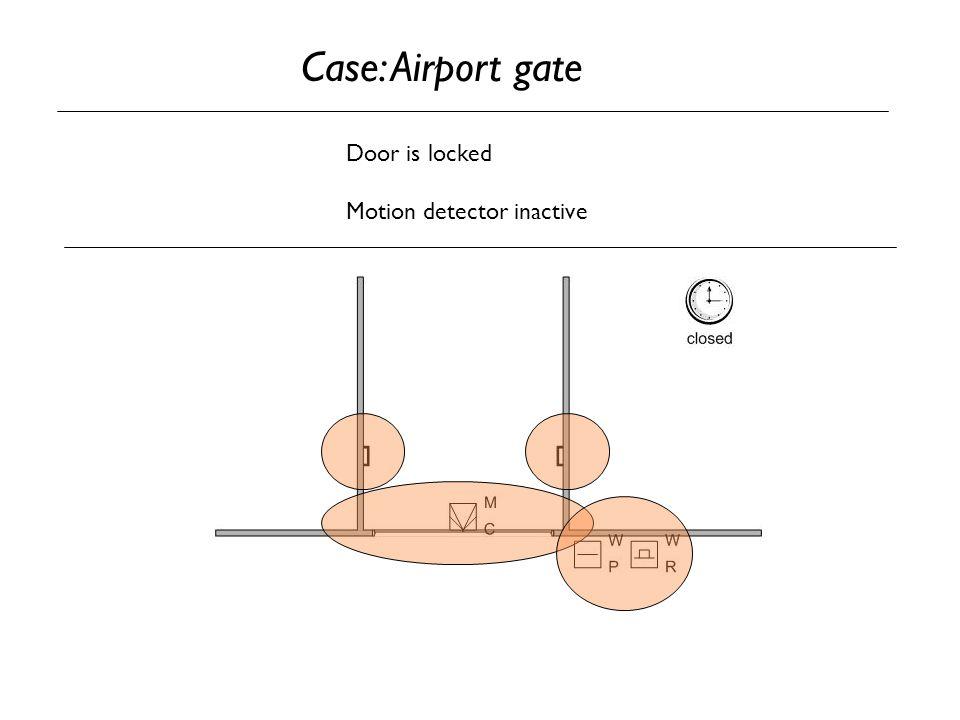 Door is locked Motion detector inactive