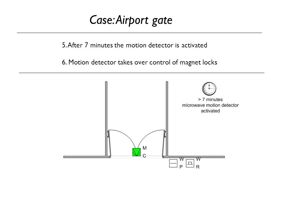 Case: Airport gate 5. After 7 minutes the motion detector is activated 6.