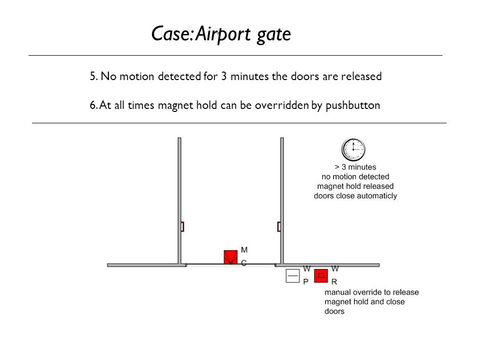 Case: Airport gate 5. No motion detected for 3 minutes the doors are released 6.
