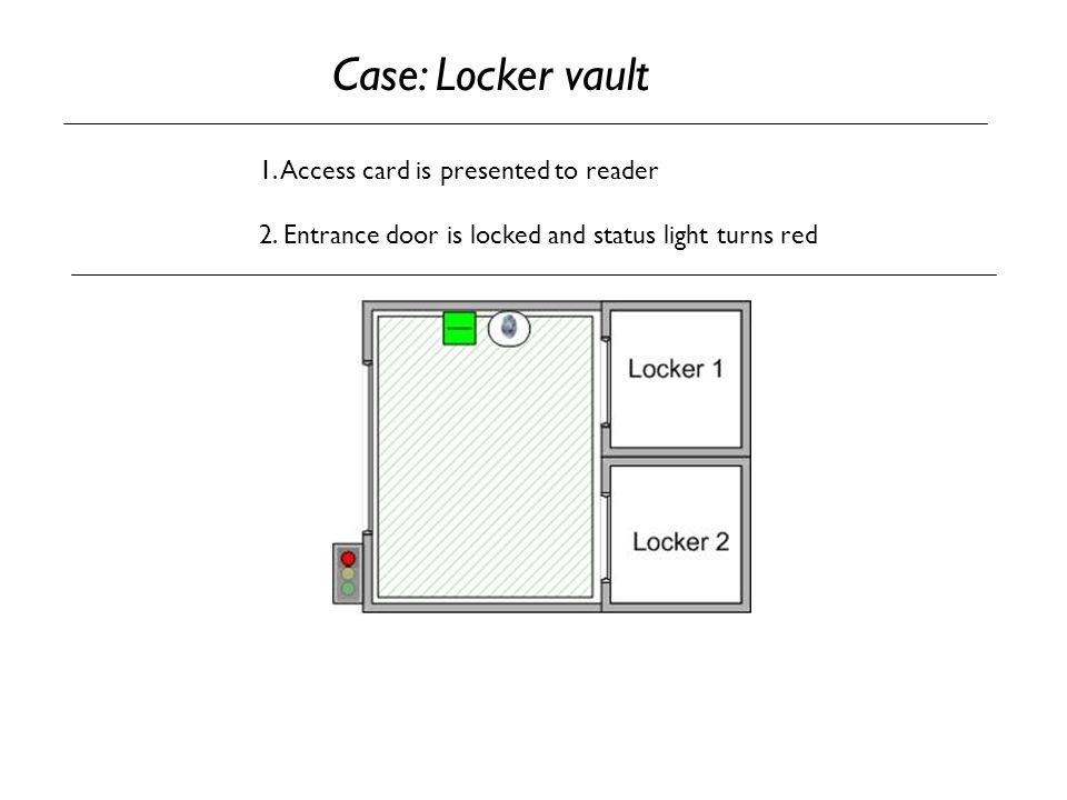 Case: Locker vault 1. Access card is presented to reader 2.
