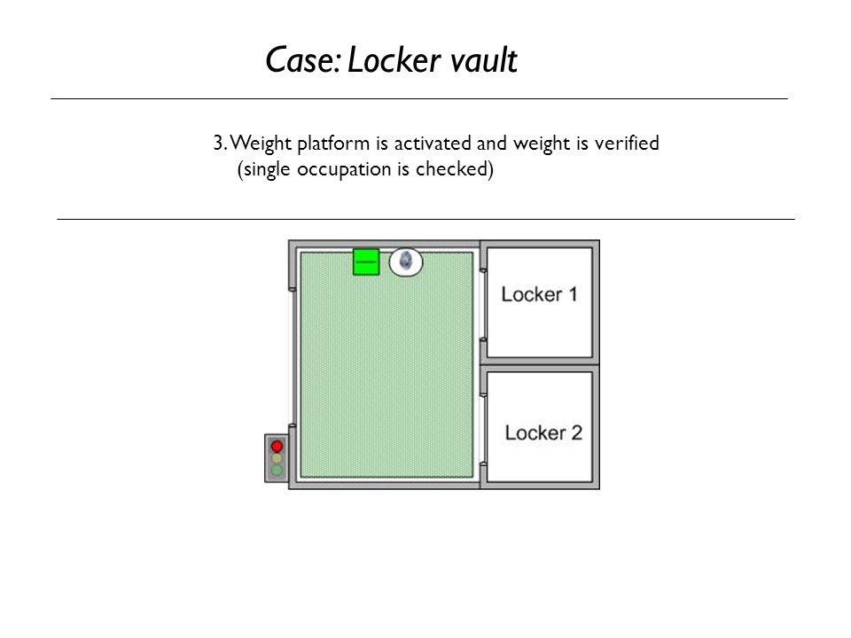 Case: Locker vault 3.