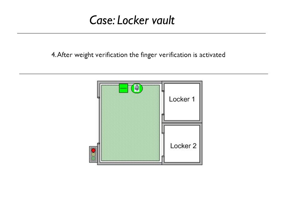 Case: Locker vault 4. After weight verification the finger verification is activated
