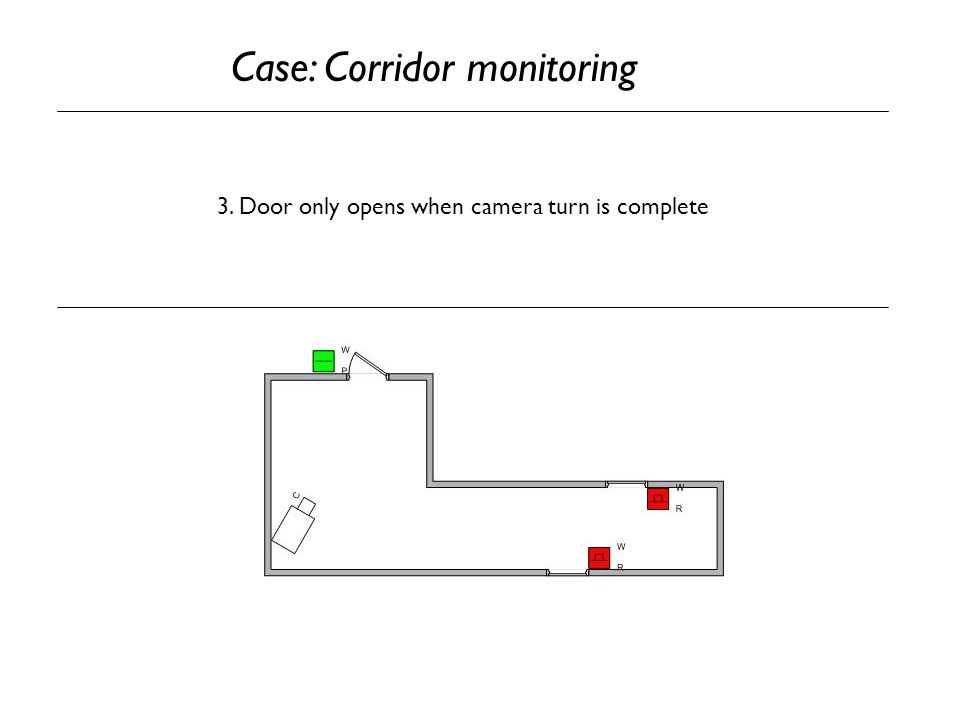 3. Door only opens when camera turn is complete Case: Corridor monitoring