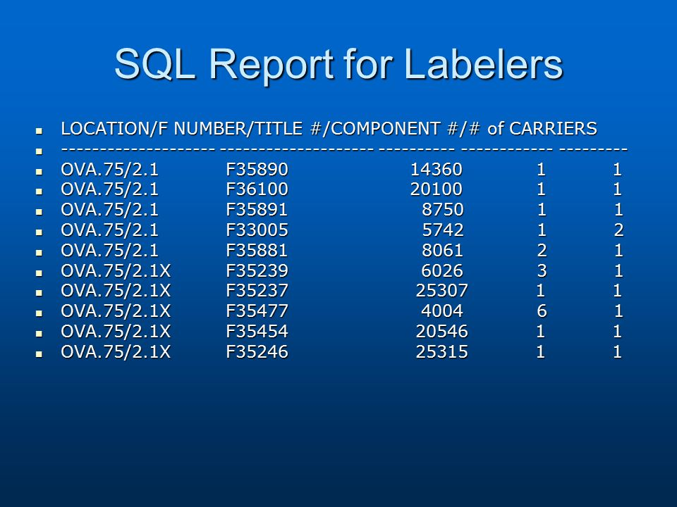 SQL Report for Labelers LOCATION/F NUMBER/TITLE #/COMPONENT #/# of CARRIERS LOCATION/F NUMBER/TITLE #/COMPONENT #/# of CARRIERS -------------------- -------------------- ---------- ------------ --------- -------------------- -------------------- ---------- ------------ --------- OVA.75/2.1 F35890 14360 1 1 OVA.75/2.1 F35890 14360 1 1 OVA.75/2.1 F36100 20100 1 1 OVA.75/2.1 F36100 20100 1 1 OVA.75/2.1 F35891 8750 1 1 OVA.75/2.1 F35891 8750 1 1 OVA.75/2.1 F33005 5742 1 2 OVA.75/2.1 F33005 5742 1 2 OVA.75/2.1 F35881 8061 2 1 OVA.75/2.1 F35881 8061 2 1 OVA.75/2.1X F35239 6026 3 1 OVA.75/2.1X F35239 6026 3 1 OVA.75/2.1X F35237 25307 1 1 OVA.75/2.1X F35237 25307 1 1 OVA.75/2.1X F35477 4004 6 1 OVA.75/2.1X F35477 4004 6 1 OVA.75/2.1X F35454 20546 1 1 OVA.75/2.1X F35454 20546 1 1 OVA.75/2.1X F35246 25315 1 1 OVA.75/2.1X F35246 25315 1 1