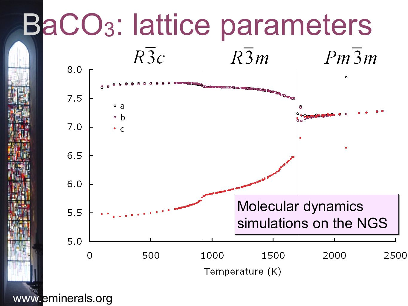 www.eminerals.org BaCO 3 : lattice parameters Molecular dynamics simulations on the NGS