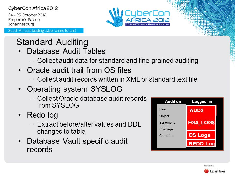 Statement Auditing Statement auditing audits SQL statements by type of statement, not by the specific schema objects on which the statement operates Data definition statements (DDL).