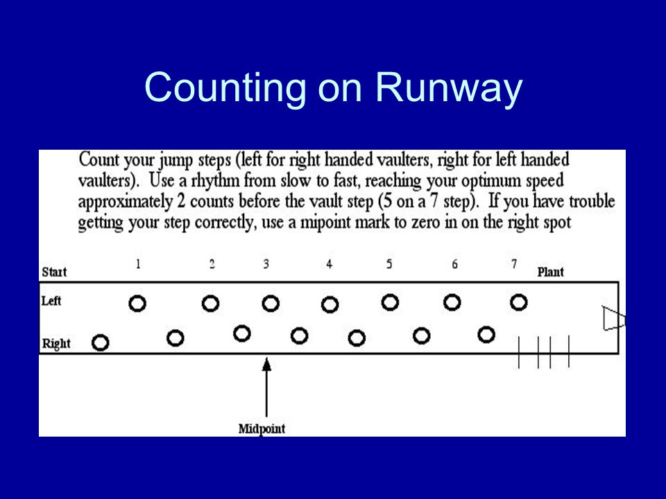 Counting on Runway