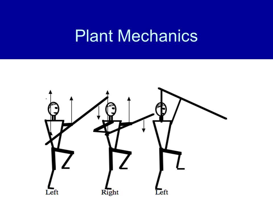 Plant Mechanics