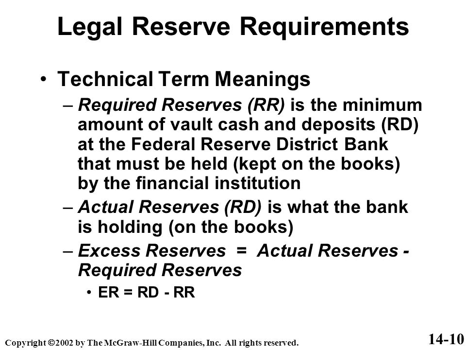 Legal Reserve Requirements Technical Term Meanings –Required Reserves (RR) is the minimum amount of vault cash and deposits (RD) at the Federal Reserve District Bank that must be held (kept on the books) by the financial institution –Actual Reserves (RD) is what the bank is holding (on the books) –Excess Reserves = Actual Reserves - Required Reserves ER = RD - RR 14-10 Copyright  2002 by The McGraw-Hill Companies, Inc.