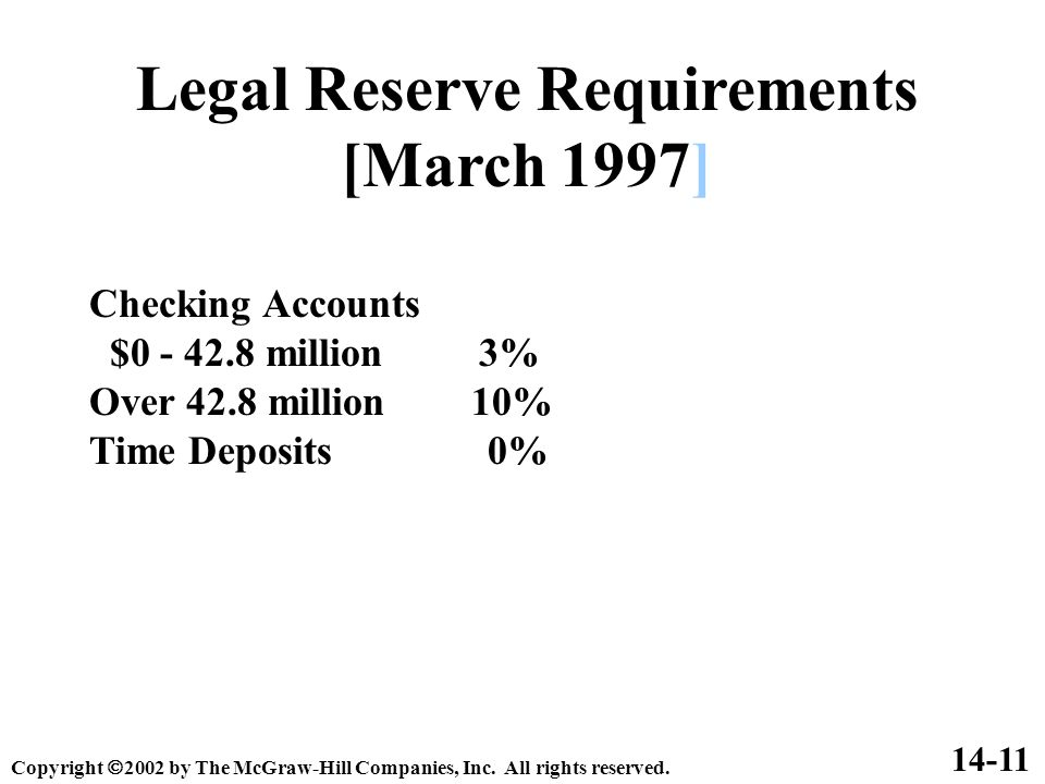 Legal Reserve Requirements [March 1997] Checking Accounts $0 - 42.8 million 3% Over 42.8 million 10% Time Deposits 0% 14-11 Copyright  2002 by The McGraw-Hill Companies, Inc.