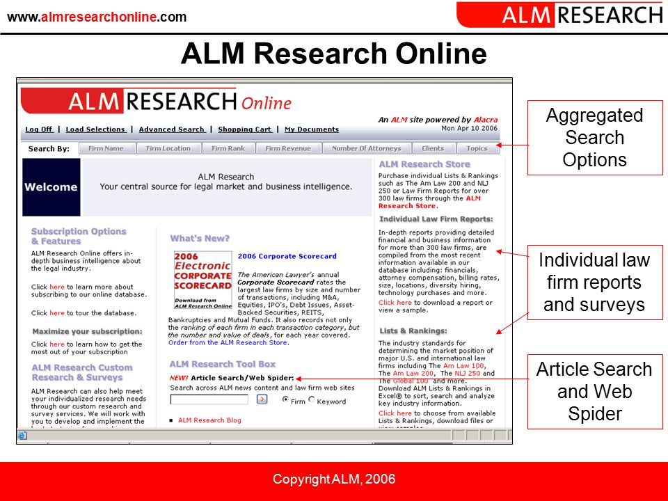 www.almresearchonline.com Copyright ALM, 2006 ALM Research Online Aggregated Search Options Individual law firm reports and surveys Article Search and Web Spider