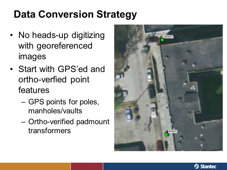 Data Conversion Strategy No heads-up digitizing with georeferenced images Start with GPS'ed and ortho-verfied point features –GPS points for poles, ma