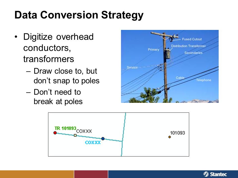 Data Conversion Strategy Digitize overhead conductors, transformers –Draw close to, but don't snap to poles –Don't need to break at poles