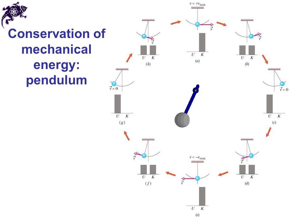 Conservation of mechanical energy: pendulum