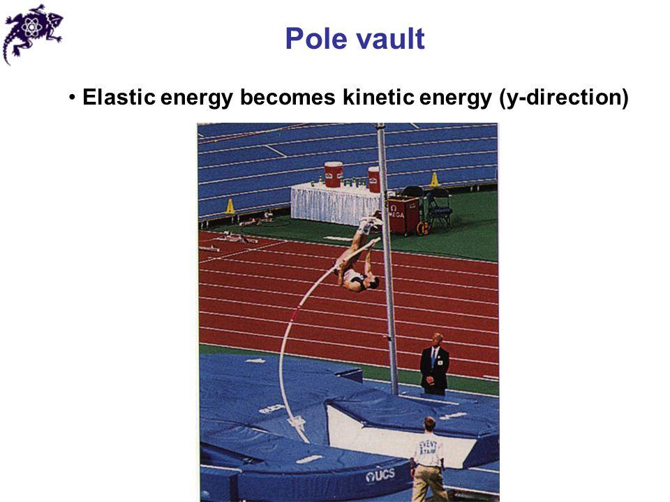 Pole vault Elastic energy becomes kinetic energy (y-direction)
