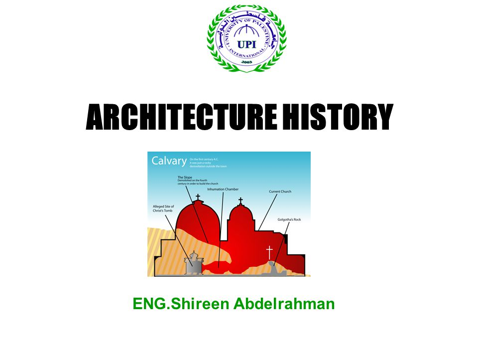 ARCHITECTURE HISTORY ENG.Shireen Abdelrahman