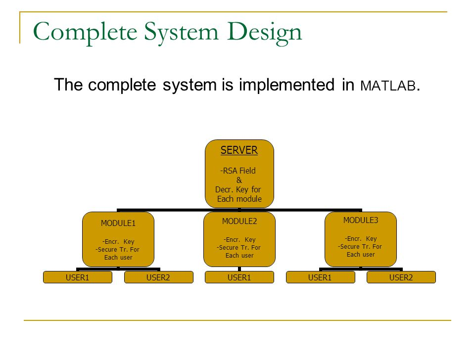 Complete System Design The complete system is implemented in MATLAB. SERVER -RSA Field & Decr. Key for Each module MODULE1 -Encr. Key -Secure Tr. For