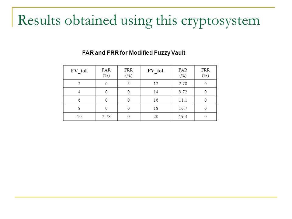 Results obtained using this cryptosystem FAR and FRR for Modified Fuzzy Vault FV_tol. FAR (%) FRR (%) FV_tol. FAR (%) FRR (%) 205122.780 400149.720 60