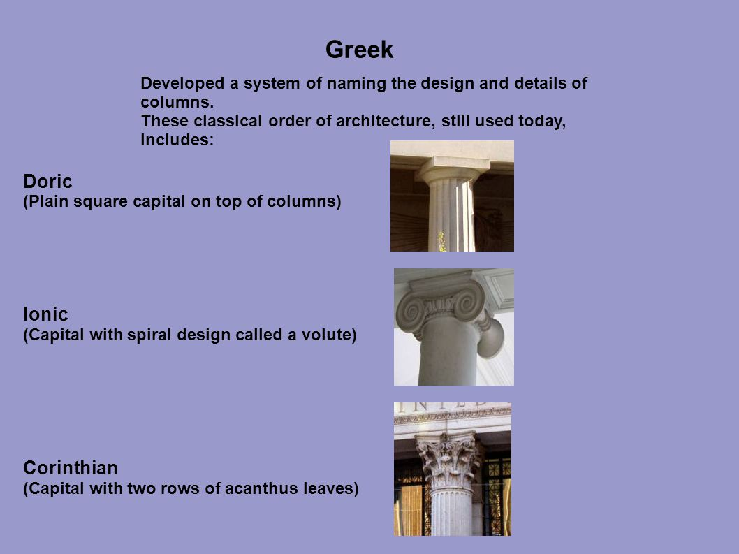 Greek Doric (Plain square capital on top of columns) Ionic (Capital with spiral design called a volute) Corinthian (Capital with two rows of acanthus leaves) Developed a system of naming the design and details of columns.