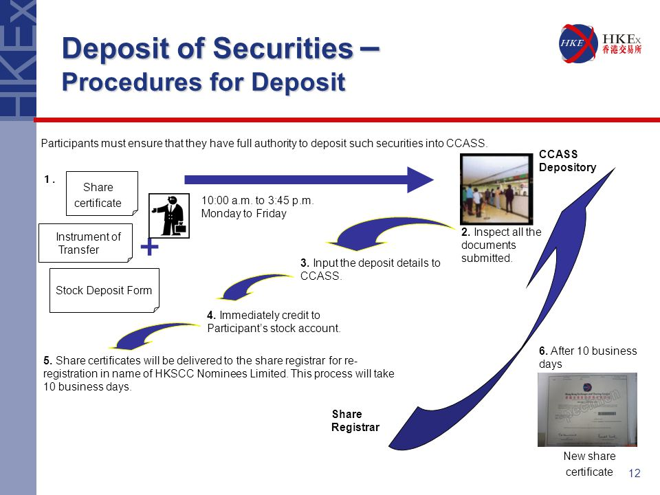 12 Deposit of Securities – Procedures for Deposit Share certificate + Stock Deposit Form Participants must ensure that they have full authority to deposit such securities into CCASS.
