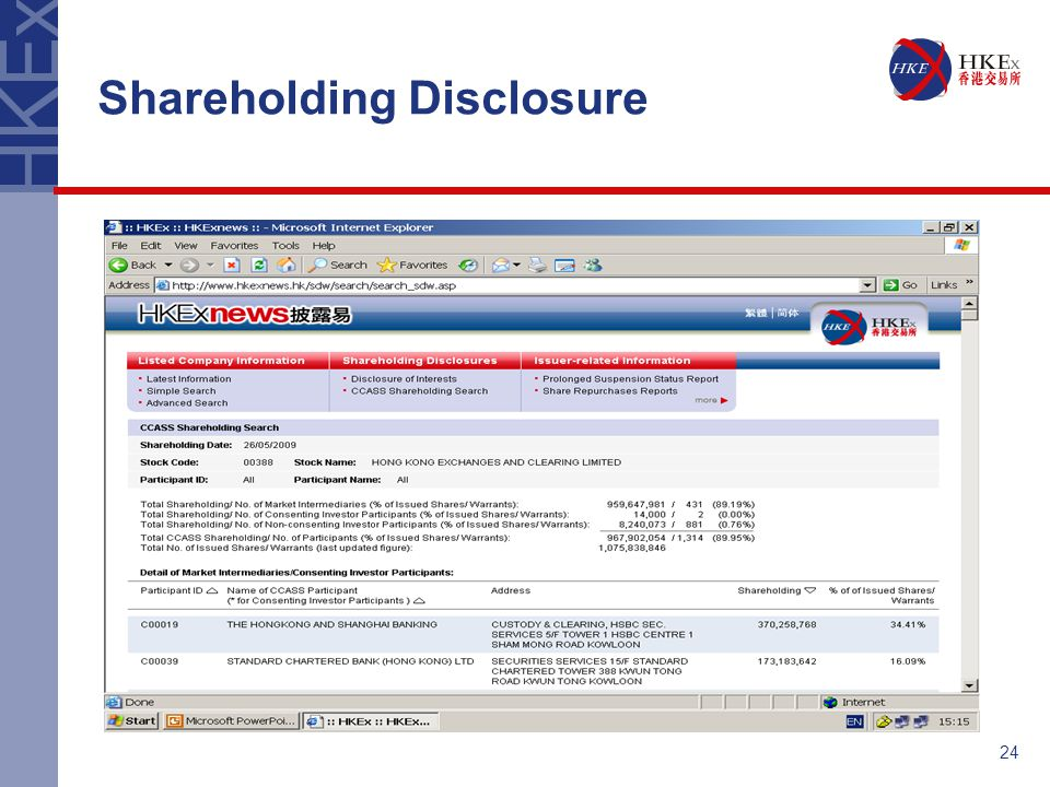 24 Shareholding Disclosure