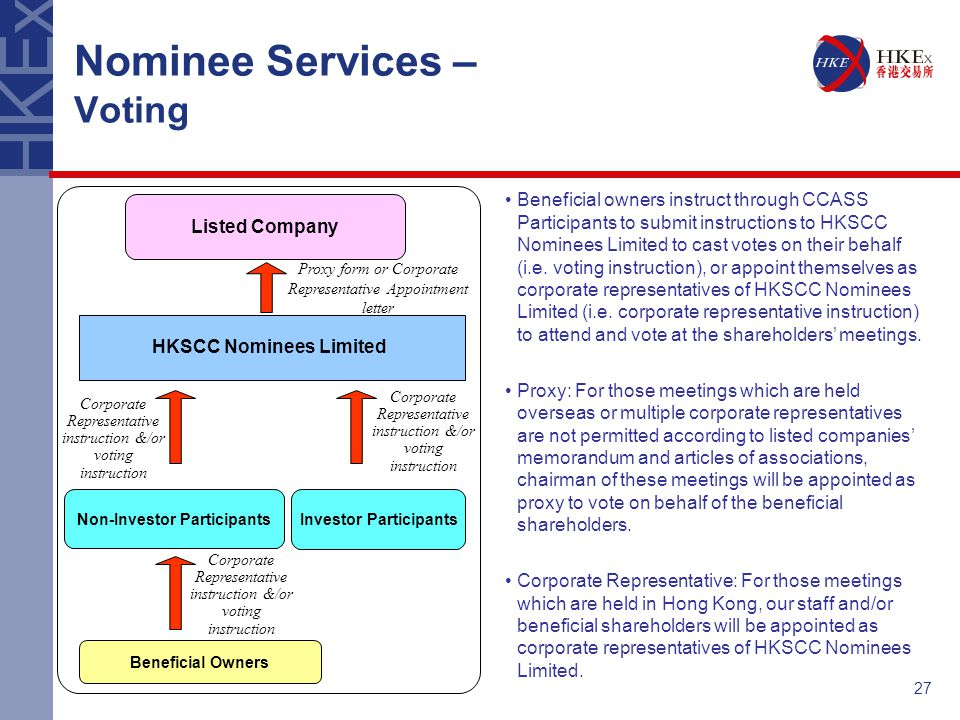 27 Nominee Services – Voting Beneficial owners instruct through CCASS Participants to submit instructions to HKSCC Nominees Limited to cast votes on their behalf (i.e.