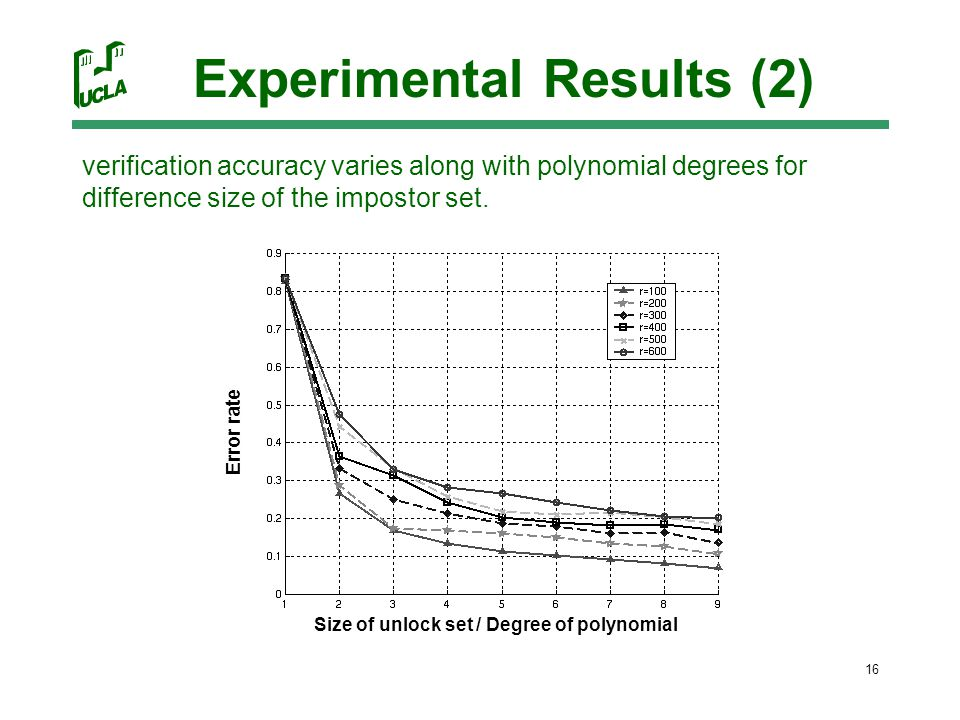 16 verification accuracy varies along with polynomial degrees for difference size of the impostor set.