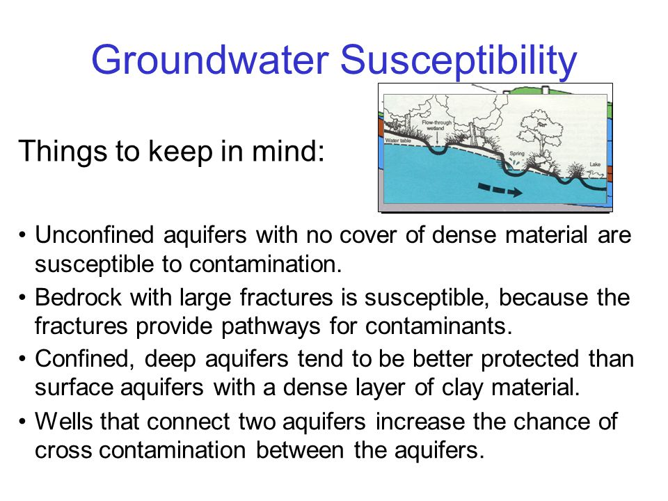 clay confined aquifer Groundwater Susceptibility Unconfined aquifers with no cover of dense material are susceptible to contamination.