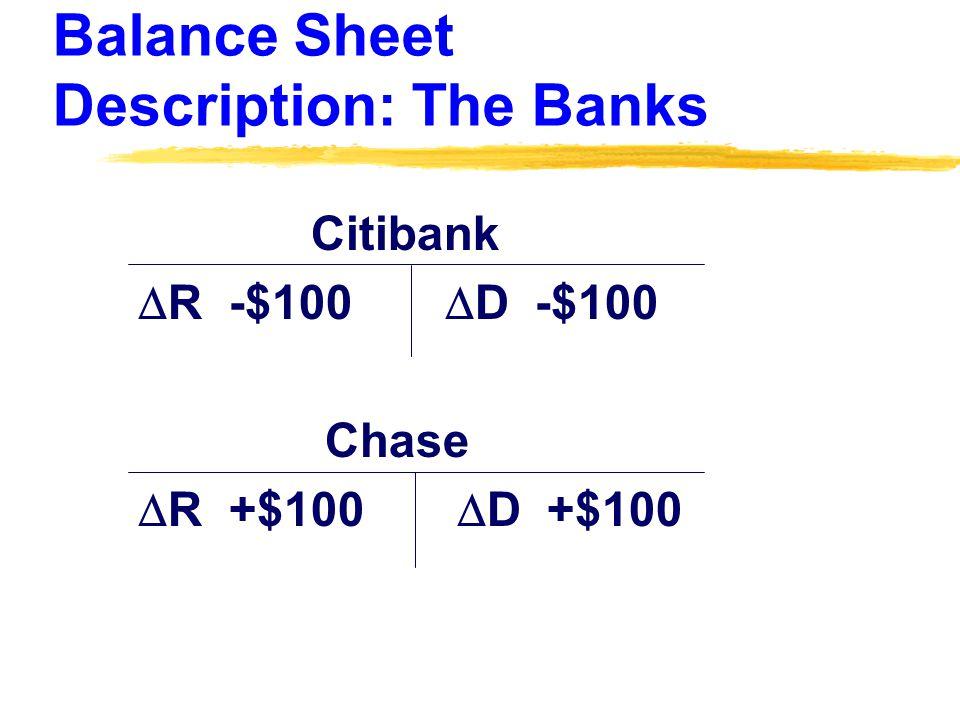 Balance Sheet Description: The Banks Citibank  R -$100  D -$100 Chase  R +$100  D +$100