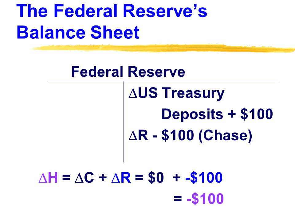 The Federal Reserve's Balance Sheet Federal Reserve  US Treasury Deposits + $100  R - $100 (Chase)  H =  C +  R = $0 + -$100 = -$100