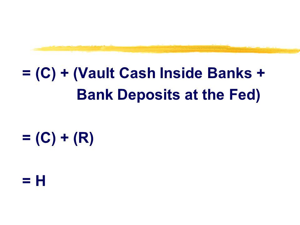 = (C) + (Vault Cash Inside Banks + Bank Deposits at the Fed) = (C) + (R) = H