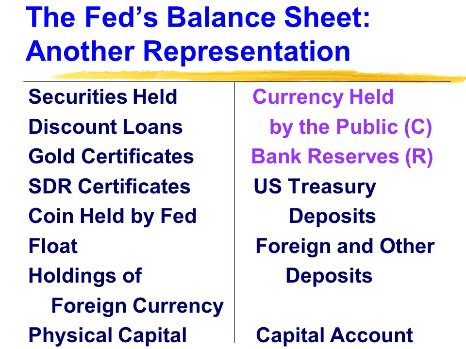The Fed's Balance Sheet: Another Representation Securities Held Currency Held Discount Loans by the Public (C) Gold Certificates Bank Reserves (R) SDR Certificates US Treasury Coin Held by Fed Deposits Float Foreign and Other Holdings of Deposits Foreign Currency Physical Capital Capital Account
