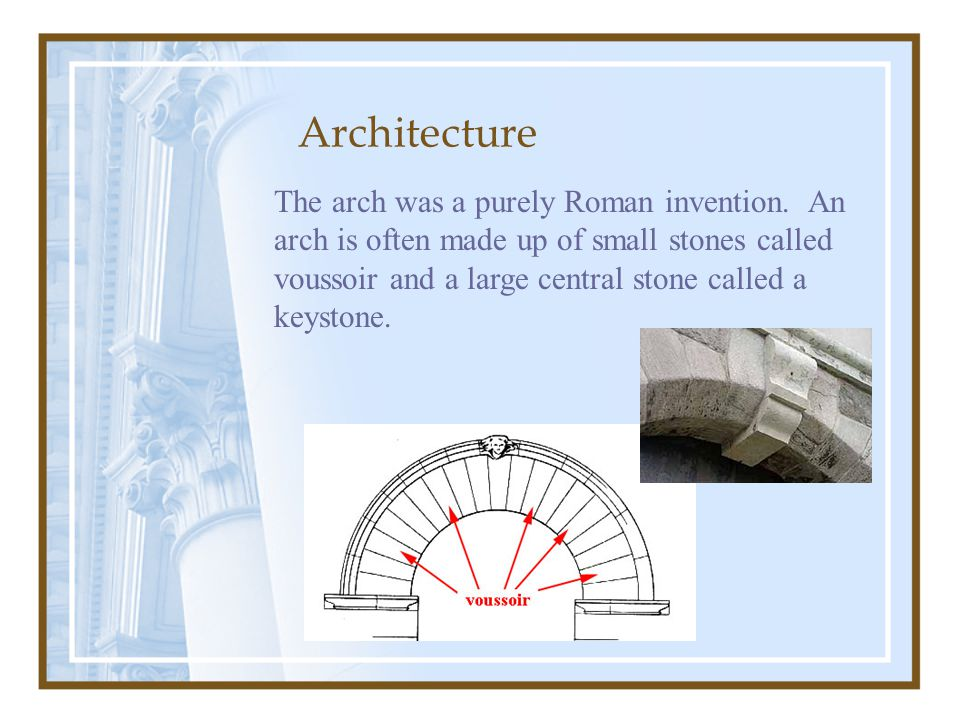 Architecture The arch was a purely Roman invention.