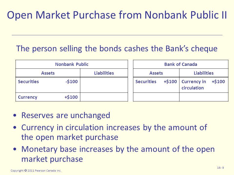Copyright  2011 Pearson Canada Inc. 16- 20 Simple Deposit Multiplier