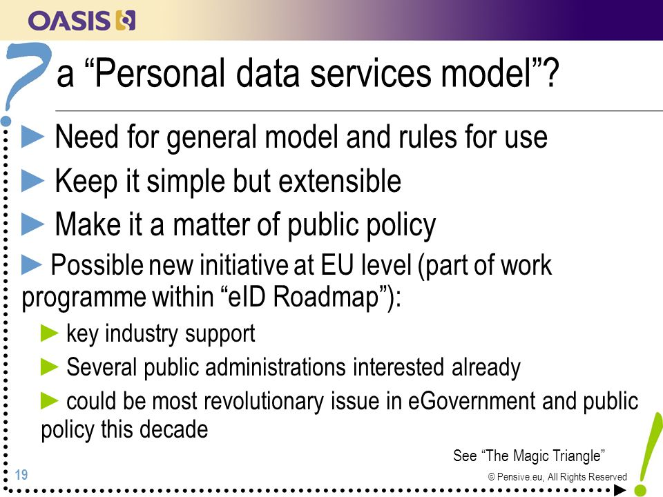 19 © Pensive.eu, All Rights Reserved a Personal data services model .