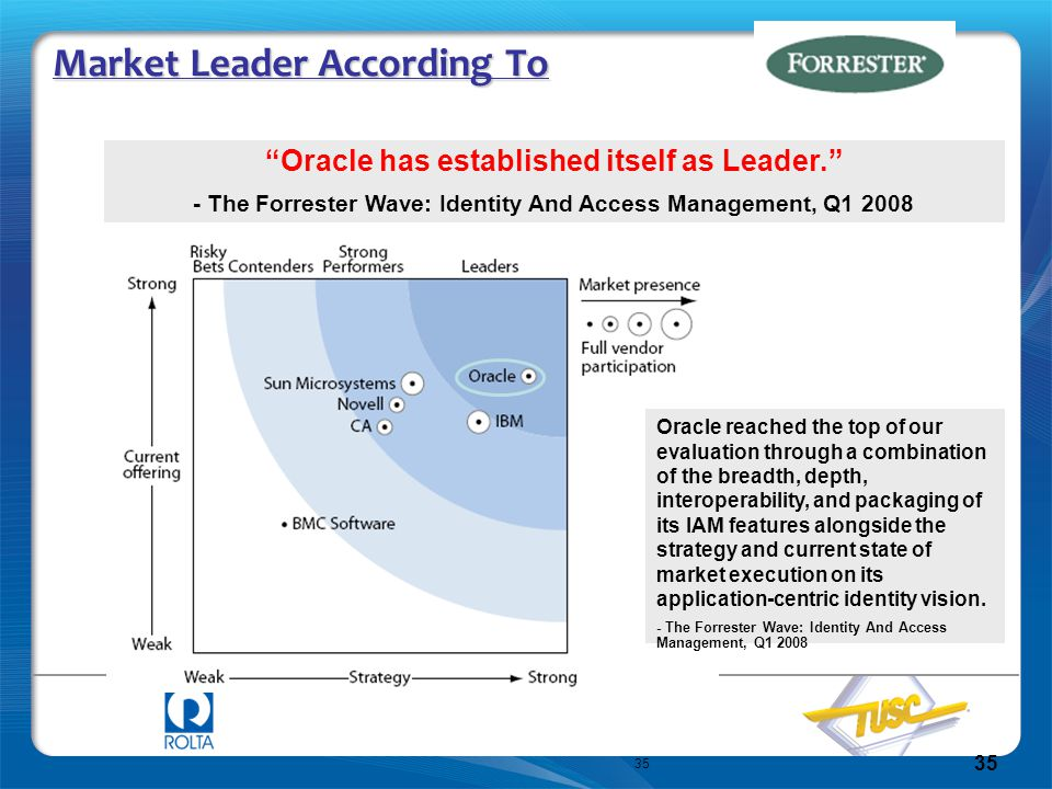 "35 Market Leader According To ""Oracle has established itself as Leader."" - The Forrester Wave: Identity And Access Management, Q1 2008 Oracle reached"