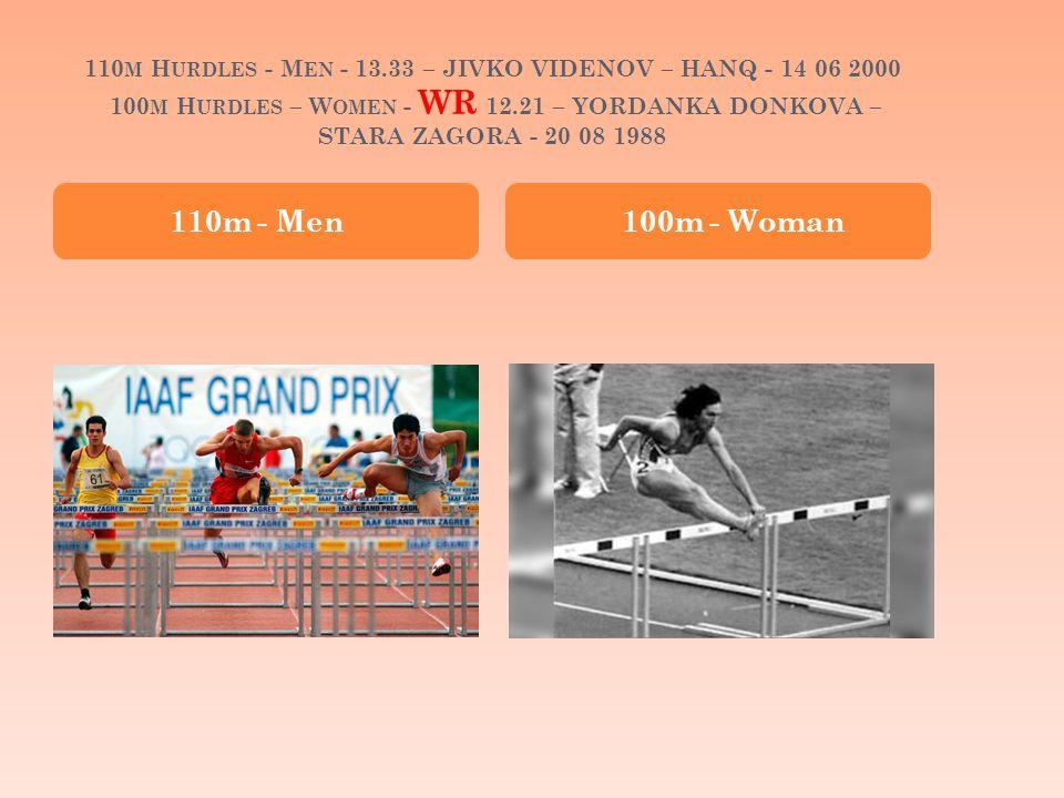 110 M H URDLES - M EN - 13.33 – JIVKO VIDENOV – HANQ - 14 06 2000 100 M H URDLES – W OMEN - WR 12.21 – YORDANKA DONKOVA – STARA ZAGORA - 20 08 1988 110m - Men 100m - Woman