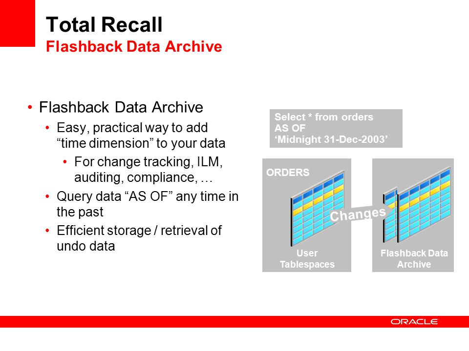 Total Recall Flashback Data Archive Flashback Data Archive Easy, practical way to add time dimension to your data For change tracking, ILM, auditing, compliance, … Query data AS OF any time in the past Efficient storage / retrieval of undo data User Tablespaces Flashback Data Archive Archive Tables Changes Select * from orders AS OF 'Midnight 31-Dec-2003' ORDERS