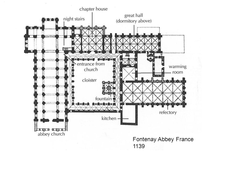 Fontenay Abbey France 1139