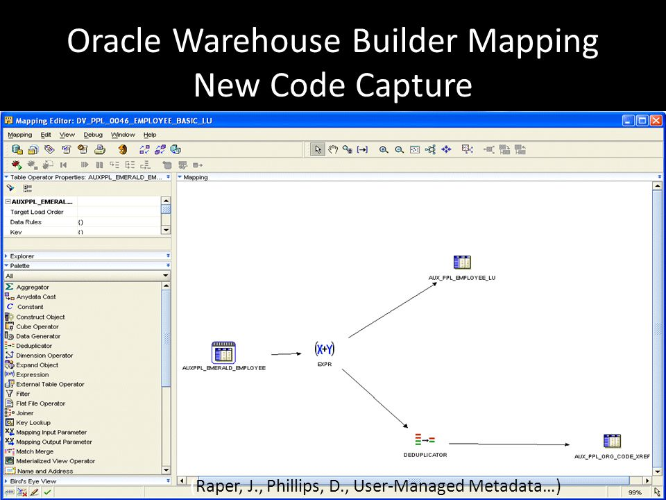 16 Oracle Warehouse Builder Mapping New Code Capture (Raper, J., Phillips, D., User-Managed Metadata…)