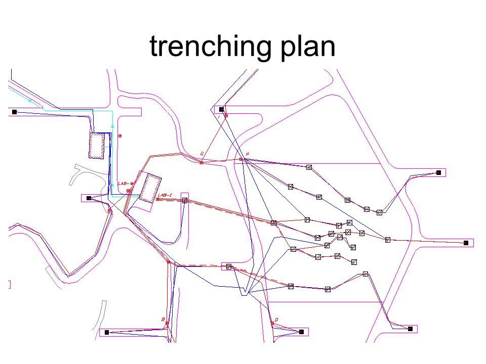 trenching plan