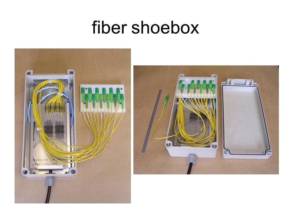 fiber shoebox