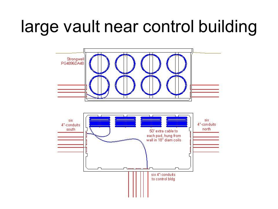 large vault locations