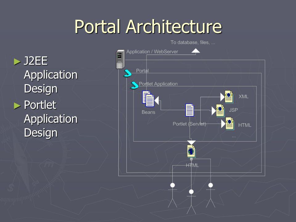 Portal Architecture ► J2EE Application Design ► Portlet Application Design